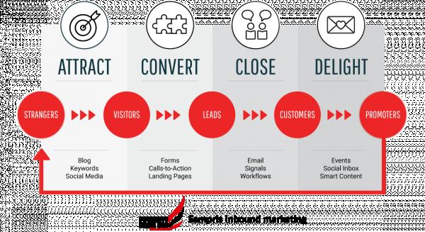 webdesign_Kortessem_Webdesign - Leadgeneration | SEO - SEA | Sempris_4.jpg